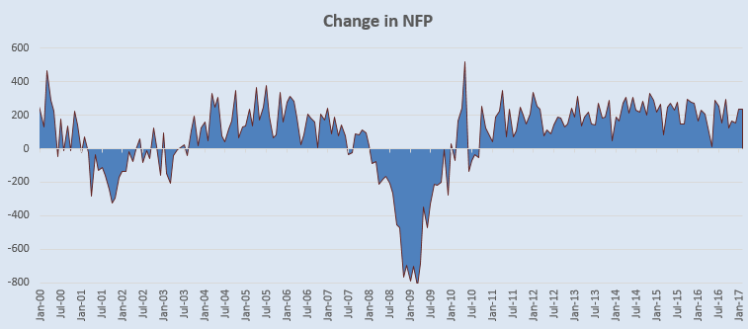 NFP february.png