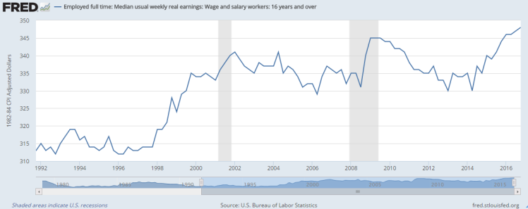 wage.png
