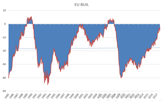 EU ESI BUILD SEPT 2017.PNG