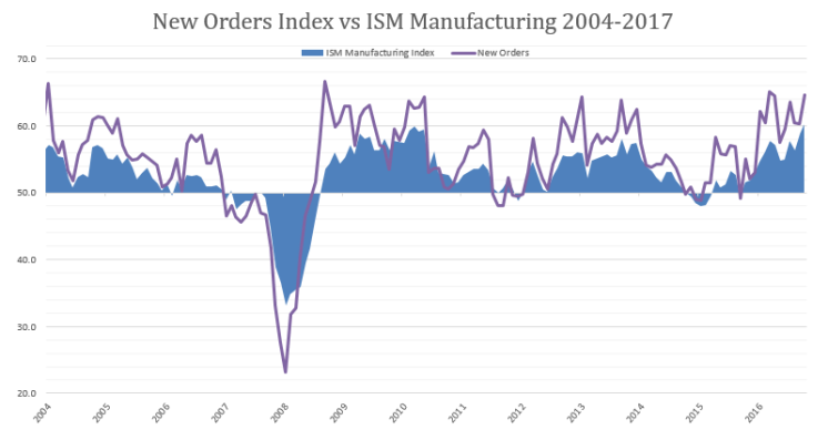 pmi sept 2017.PNG